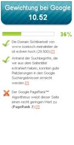 Gewichtung bei Google