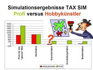 TAX SIM: Profi versus Hobbykünstler
