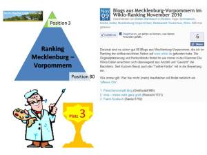 Wikio Ranking für Mecklenburg Vorpommern