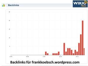 Backlinks für frankkoebsch.wordpress.com