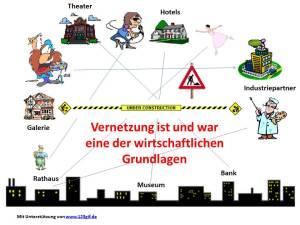 Vernetzung als wirtschaftliche Grundlage (c) Frank Koebsch