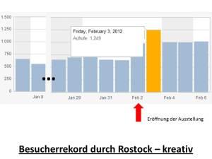 Rostock – kreativ war ein voller Erfolg