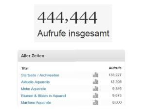 444.444 Klicks auf meinem Blog und viele davon auf Mohnmotive