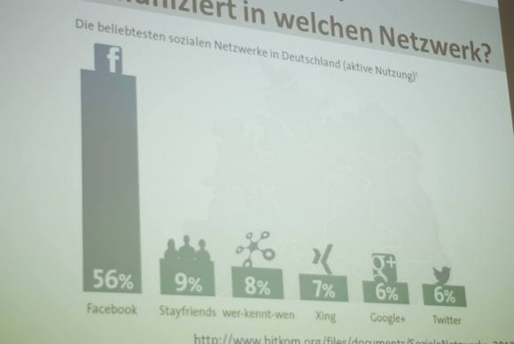 Gibt es Alternativen zu Facebook (c) Boris A. Knop (2)