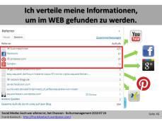 Social Web - Ich verteile meine Informationen, um im WEB gefunden zu werden (c) Frank Koebsch