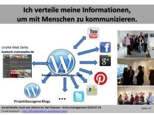 Social Web - Ich verteile meine Informationen, um mit Menschen zu kommunizieren (c) Frank Koebsch