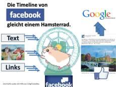Die Timeline von Facebook gleicht einem Hamsterrad (c) Frank Koebsch