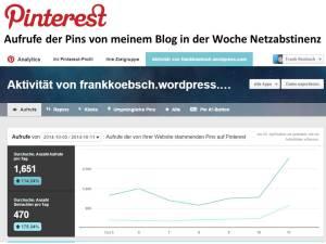 Pinterest - Aufrufe der Pins von meinem Blog in der Woche Netzabstinenz © Frank Koebsch