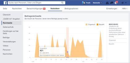 Die Reichweite meiner Facebook Seite in den letzten 28 Tagen (c) Frank Koebsch