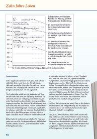 Kundenstimmen für das Tag-für-Tag-Buch - Zehn Jahre Leben - des Präsenz Verlages
