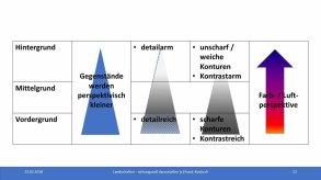 Was sind die Gestaltungsmöglichkeiten um Tiefe in den Landschaften zu erzeugen (c) Frank Koebsch (2)