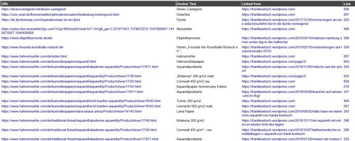 Auszug aus dem aktuellen Bericht des DeadLinkChecker für meinen Blog frank.koebsch.wordpress.com