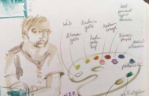 Skibbel zum Mischen von Aquarellfarben von Sonja Jannichsen